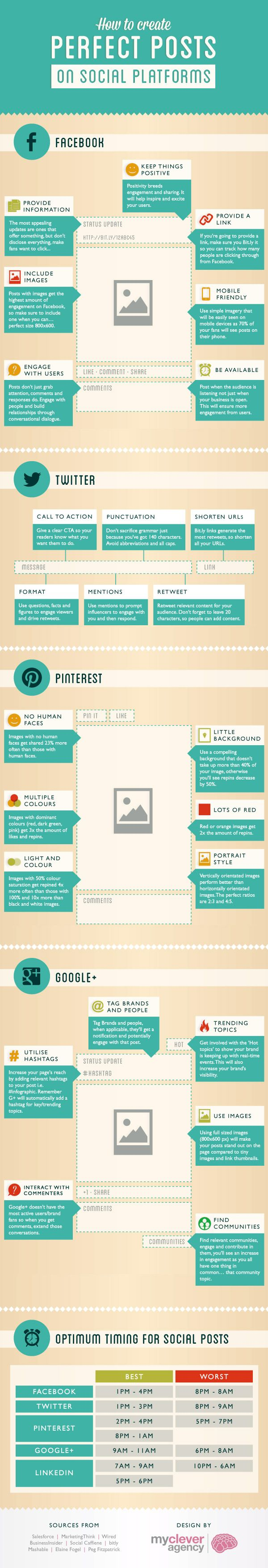 social media inforgraphic